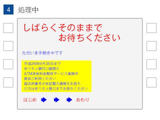 (4)処理中