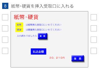 (8)紙幣・硬貨を挿入受取口に入れる