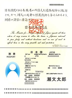 パスポートの写真ページ